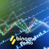 binomo trading using sma indicator 5